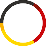 CDU-Kreis