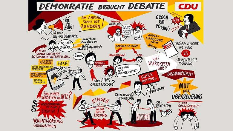 """Programmdebatte """"Demokratie braucht Debatte"""""""