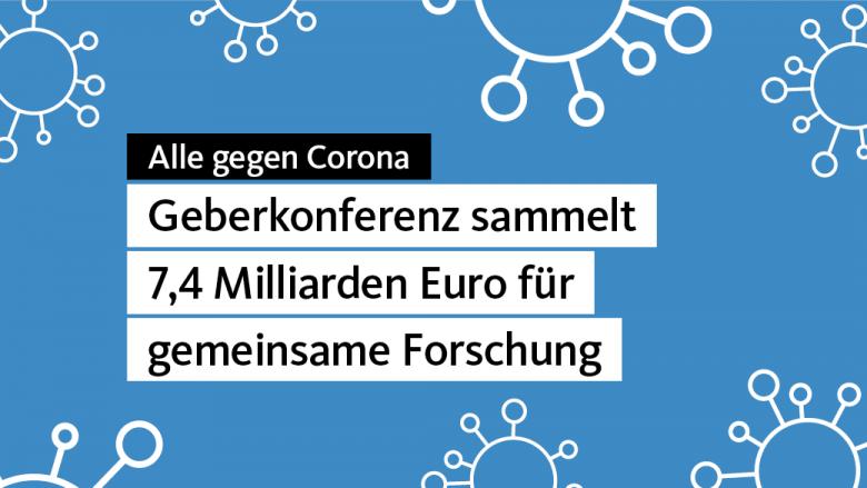 7,4 Milliarden Euro für gemeinsame Forschung