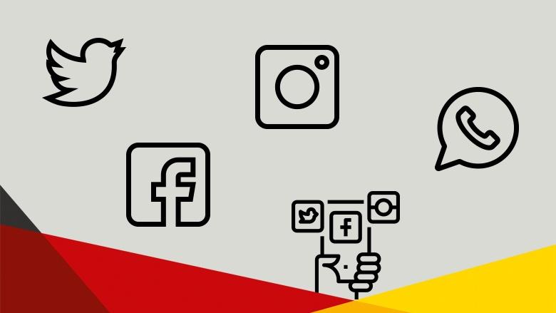 Die CDU in den sozialen Netzwerken