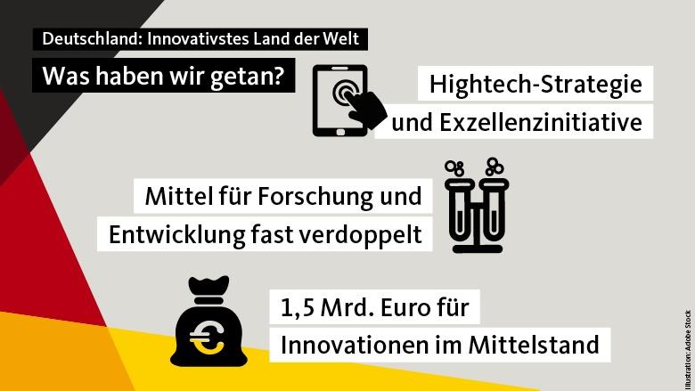 Innovativstes Land der Welt 2