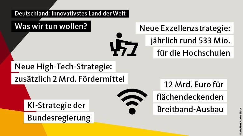Innovativstes Land der Welt 3