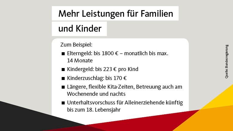 Mehr Leistungen für Familien und Kinder