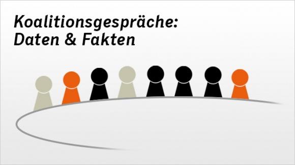 Koalitionsgespräche: Daten & Fakten