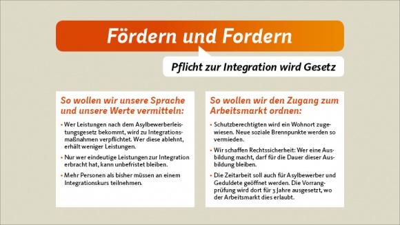 Fördern und Fordern - Pflicht zur Integration wird Gesetz