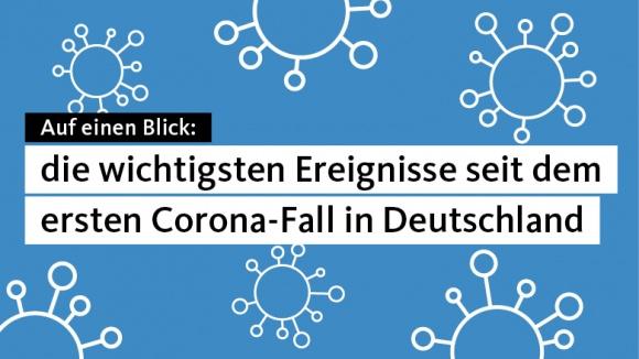 Auf einen Blick: Die wichtigsten Ereignisse seit dem ersten Corona-Fall in Deutschland