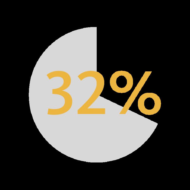 Mit einem Flächenanteil von 32 Prozent prägt der Wald unser Land.